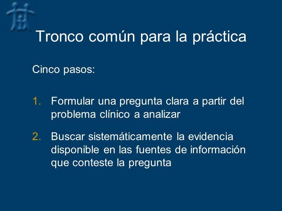 Tronco común para la práctica Cinco pasos: 1.Formular una pregunta clara a partir del problema clínico a analizar 2.Buscar sistemáticamente la evidenc