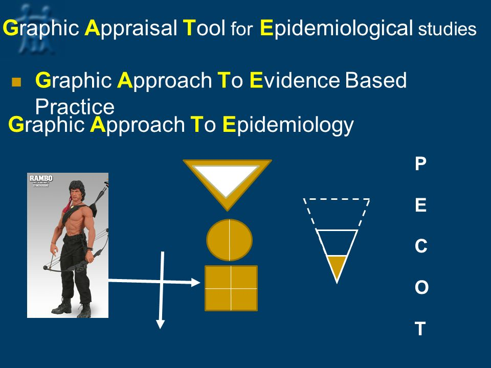 Graphic Approach To Evidence Based Practice Graphic Approach To Epidemiology Graphic Appraisal Tool for Epidemiological studies PECOTPECOT