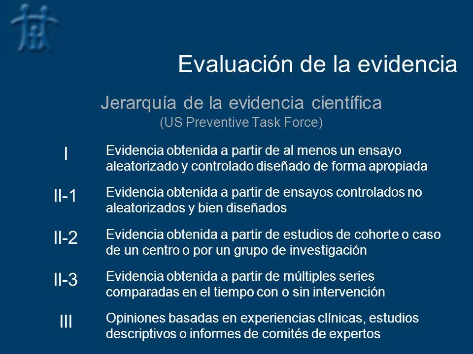 Evaluación de la evidencia Jerarquía de la evidencia científica (US Preventive Task Force) I Evidencia obtenida a partir de al menos un ensayo aleator
