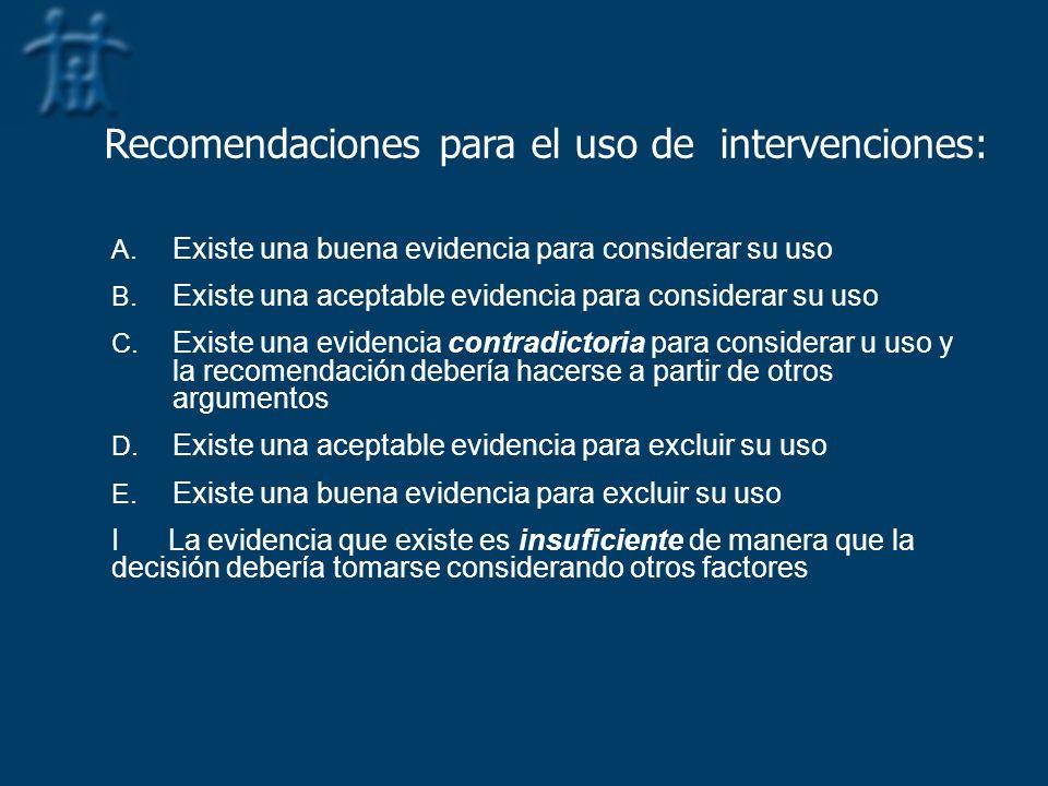 A. Existe una buena evidencia para considerar su uso B. Existe una aceptable evidencia para considerar su uso C. Existe una evidencia contradictoria p