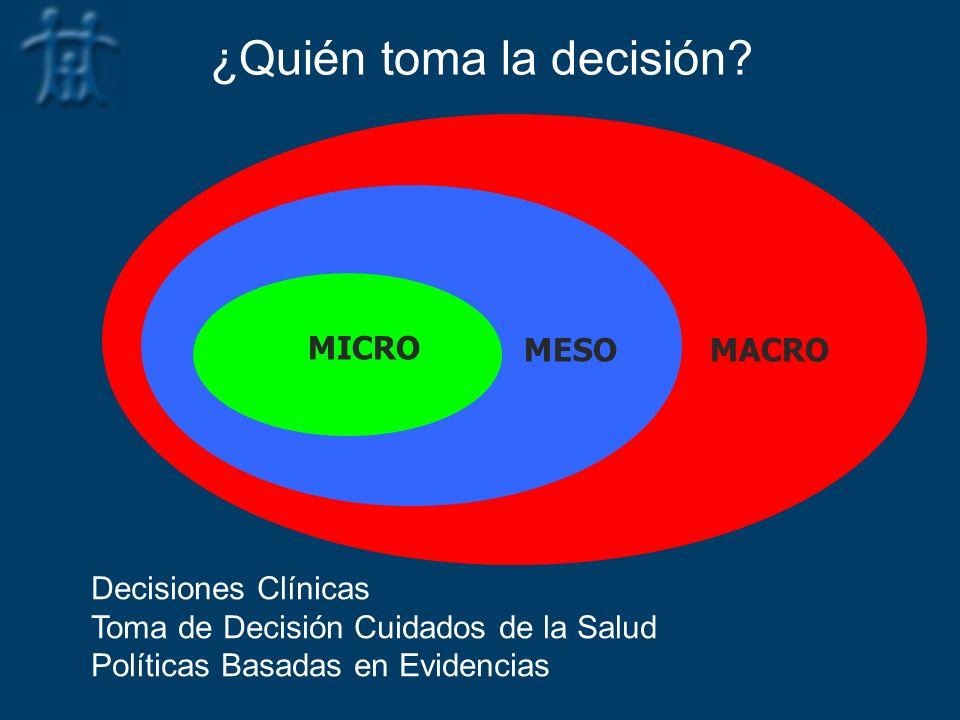 ¿Quién toma la decisión? MACROMESO MICRO Decisiones Clínicas Toma de Decisión Cuidados de la Salud Políticas Basadas en Evidencias