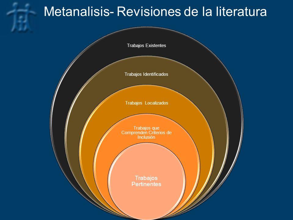 Metanalisis- Revisiones de la literatura Trabajos Existentes Trabajos Identificados Trabajos Localizados Trabajos que Comprenden Criterios de Inclusió