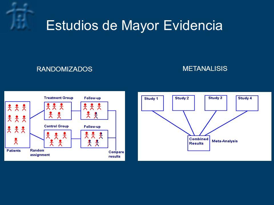 Estudios de Mayor Evidencia METANALISIS RANDOMIZADOS
