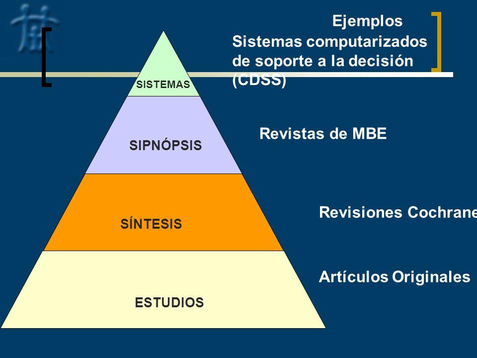 ESTUDIOS SÍNTESIS SIPNÓPSIS SISTEMAS Ejemplos Artículos Originales Revisiones Cochrane Revistas de MBE Sistemas computarizados de soporte a la decisió