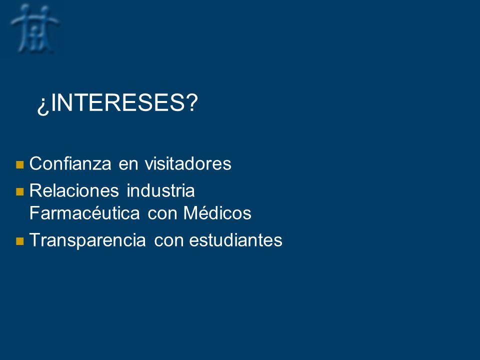 ¿INTERESES? Confianza en visitadores Relaciones industria Farmacéutica con Médicos Transparencia con estudiantes