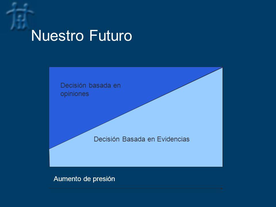 Nuestro Futuro Decisión basada en opiniones Decisión basada en evidencias Aumento de presión Decisión Basada en Evidencias