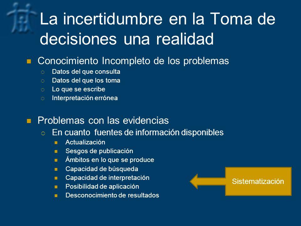 La incertidumbre en la Toma de decisiones una realidad Conocimiento Incompleto de los problemas Datos del que consulta Datos del que los toma Lo que s