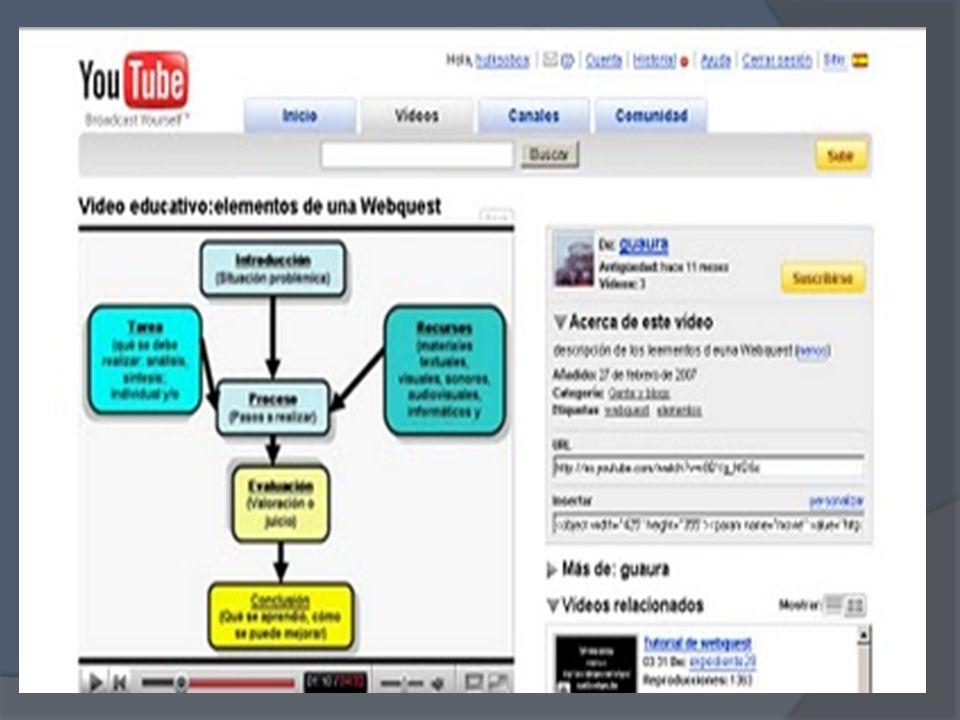 Fuente de Educación En Youtube podemos encontrar una extensa lista de videos con contenido educativo de diferentes áreas.