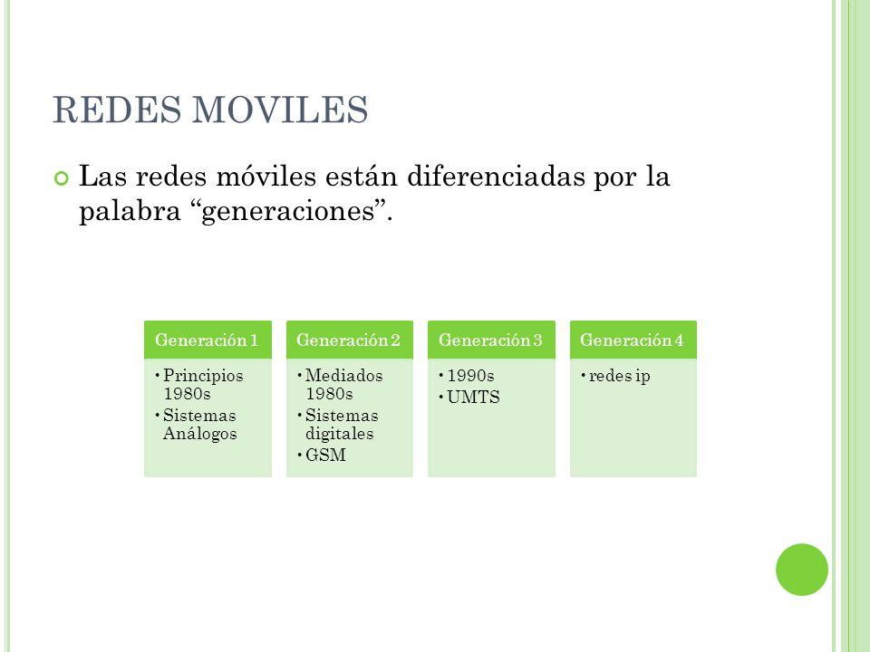 REDES MOVILES Las redes móviles están diferenciadas por la palabra generaciones. Generación 1 Principios 1980s Sistemas Análogos Generación 2 Mediados
