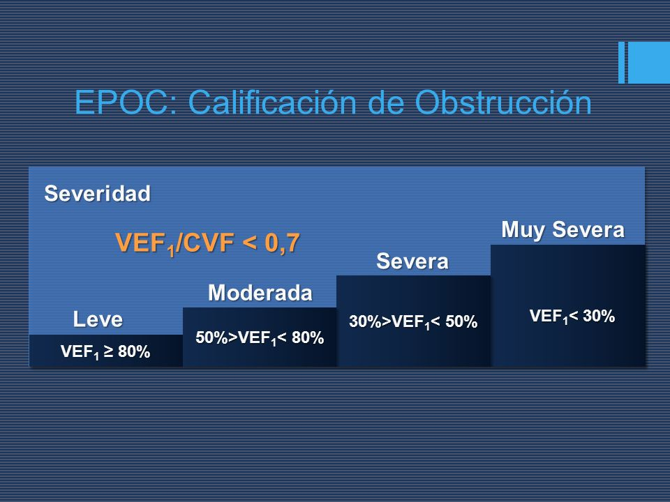VEF 1 /CVF < 0,7 Severidad VEF 1 80% VEF 1 80% Leve VEF 1 < 30% VEF 1 < 30% Muy Severa 30%>VEF 1 VEF 1 < 50% Severa 50%>VEF 1 VEF 1 < 80% Moderada EPO