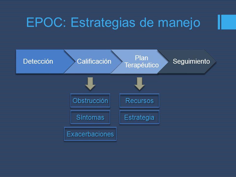 DetecciónCalificación Plan Terapéutico Seguimiento Recursos Estrategia Obstrucción Síntomas Exacerbaciones EPOC: Estrategias de manejo