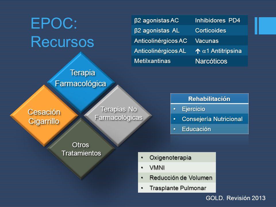 EPOC: Recursos β2 agonistas AC Inhibidores PD4 β2 agonistas AL Corticoides Anticolinérgicos AC Vacunas Anticolinérgicos AL 1 Antitripsina 1 Antitripsi