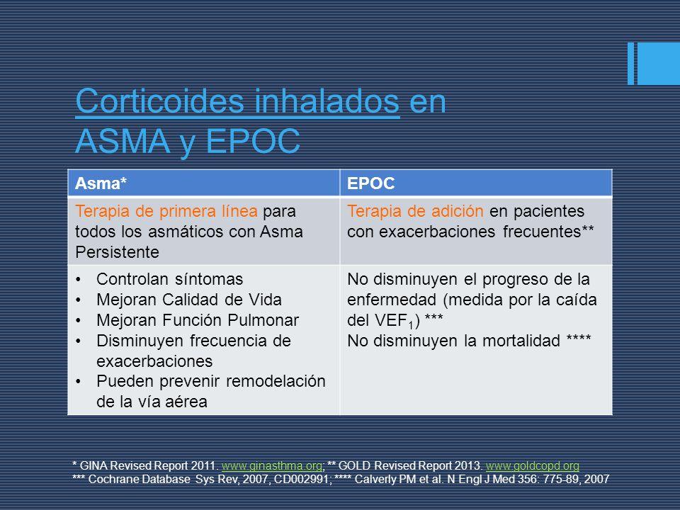 Corticoides inhalados en ASMA y EPOC Asma*EPOC Terapia de primera línea para todos los asmáticos con Asma Persistente Terapia de adición en pacientes