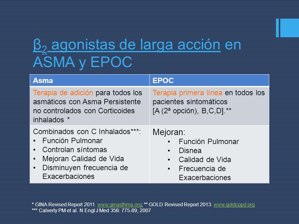 β 2 agonistas de larga acción en ASMA y EPOC AsmaEPOC Terapia de adición para todos los asmáticos con Asma Persistente no controlados con Corticoides