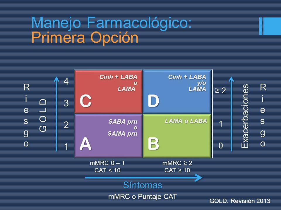 G O L D 1 2 34 Exacerbaciones0 1 2 mMRC o Puntaje CAT mMRC 0 – 1 CAT < 10 mMRC 2 CAT 10 RiesgoRiesgoRiesgoRiesgo RiesgoRiesgoRiesgoRiesgoSíntomas SABA