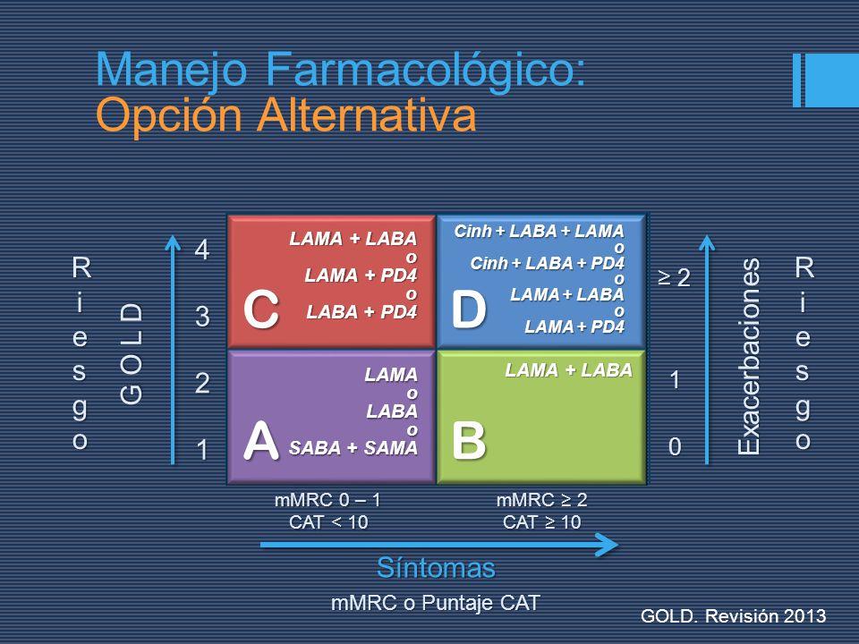 G O L D 1 2 34 Exacerbaciones0 1 2 mMRC o Puntaje CAT mMRC 0 – 1 CAT < 10 mMRC 2 CAT 10 RiesgoRiesgoRiesgoRiesgo RiesgoRiesgoRiesgoRiesgoSíntomasLAMAo