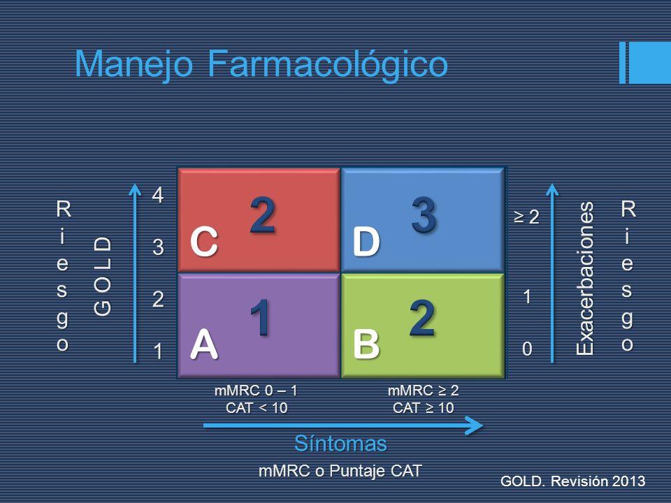 G O L D 1 2 34 Exacerbaciones0 1 2 mMRC o Puntaje CAT mMRC 0 – 1 CAT < 10 mMRC 2 CAT 10 RiesgoRiesgoRiesgoRiesgo RiesgoRiesgoRiesgoRiesgoSíntomasAB DC