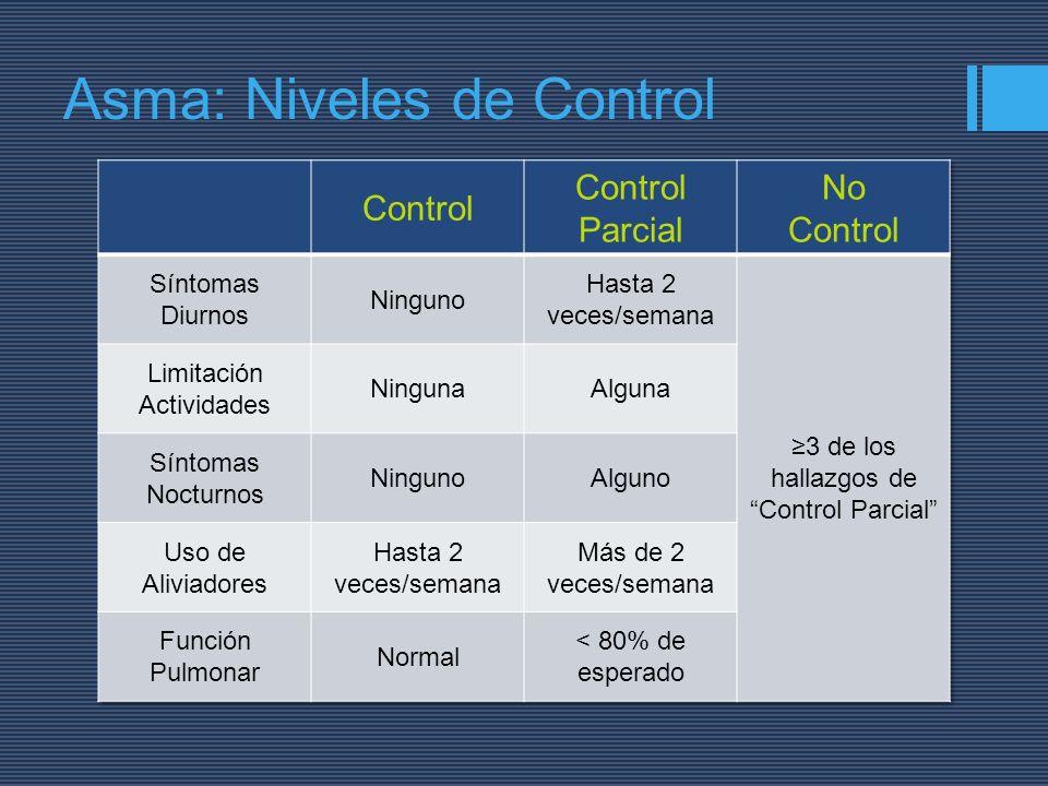 Asma: Niveles de Control