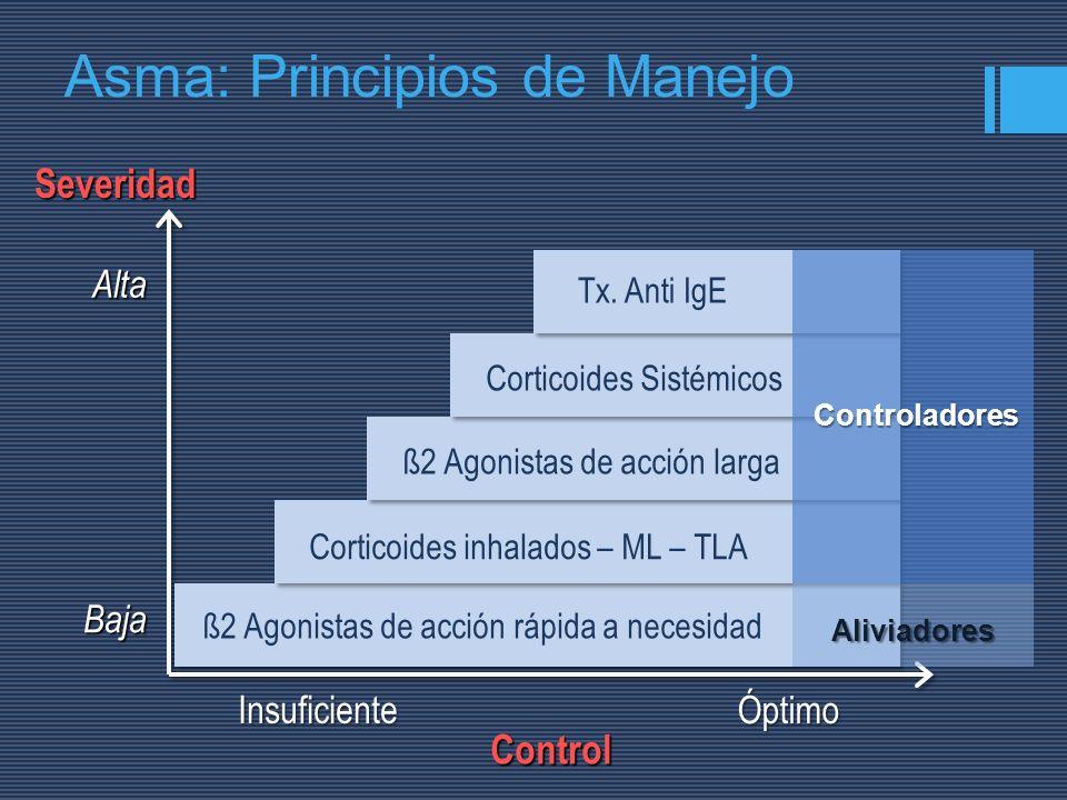 SeveridadBaja Alta Control Insuficiente Óptimo ß2 Agonistas de acción rápida a necesidad Corticoides inhalados – ML – TLA ß2 Agonistas de acción larga