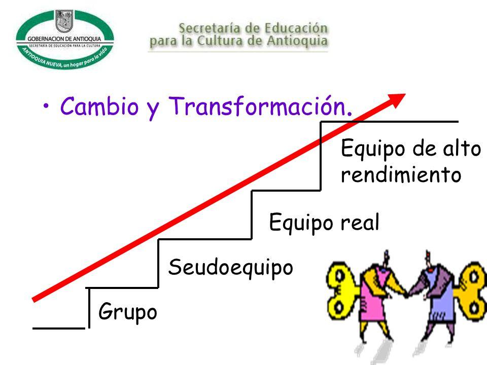 Cambio y Transformación. Grupo Seudoequipo Equipo real Equipo de alto rendimiento