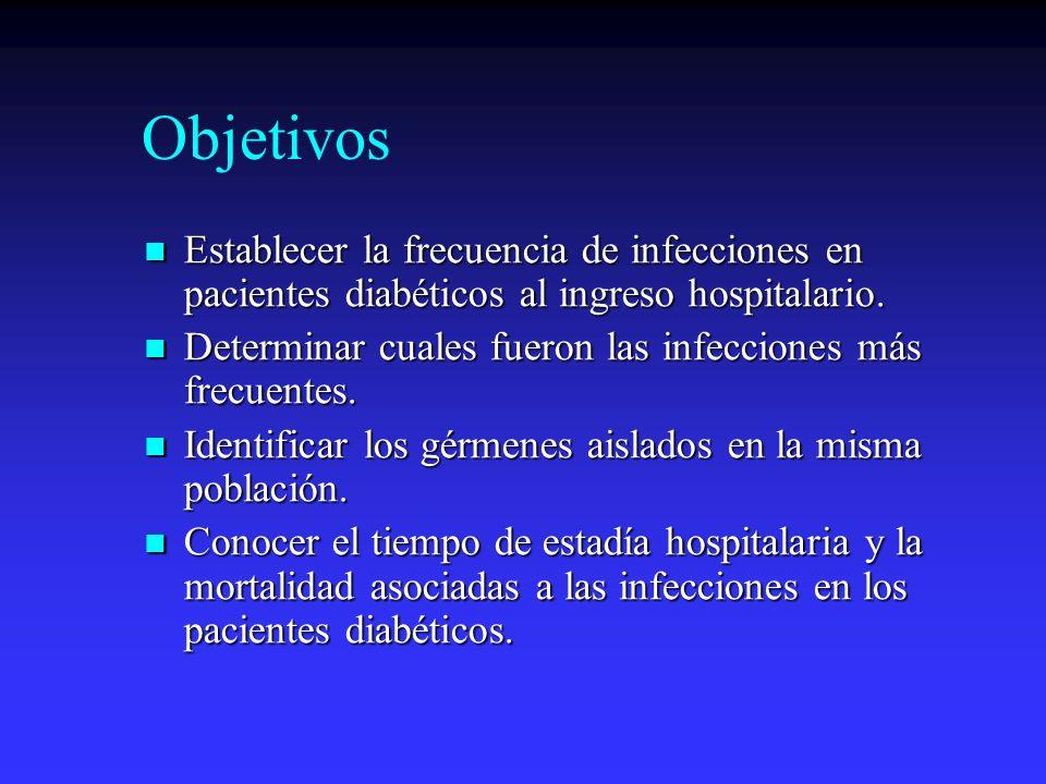 Objetivos Establecer la frecuencia de infecciones en pacientes diabéticos al ingreso hospitalario. Establecer la frecuencia de infecciones en paciente