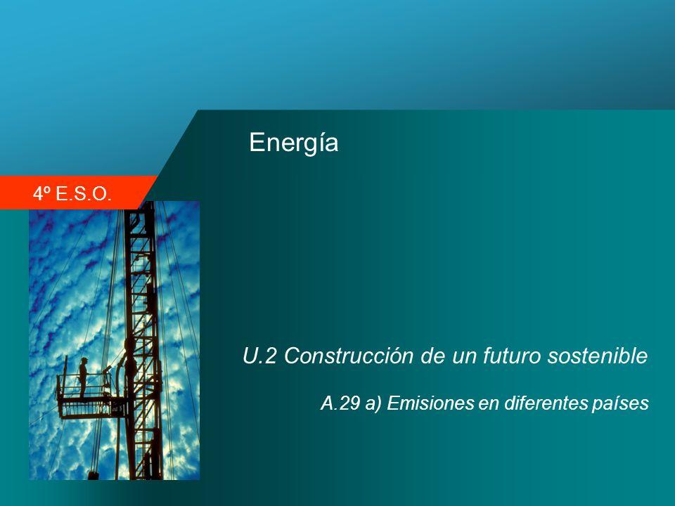 4º E.S.O. Energía U.2 Construcción de un futuro sostenible A.29 a) Emisiones en diferentes países