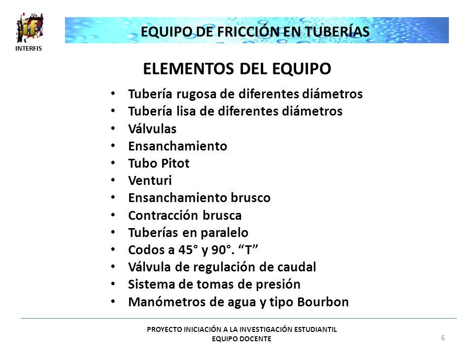 ELEMENTOS DEL EQUIPO Tubería rugosa de diferentes diámetros Tubería lisa de diferentes diámetros Válvulas Ensanchamiento Tubo Pitot Venturi Ensanchami