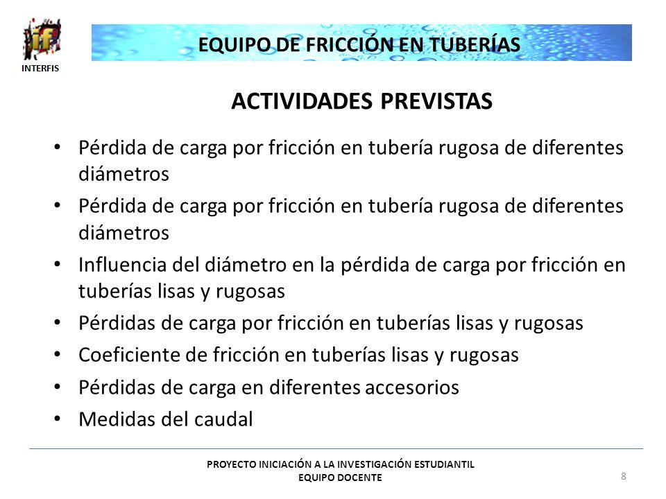 PROYECTO INICIACIÓN A LA INVESTIGACIÓN ESTUDIANTIL EQUIPO DOCENTE 8 ACTIVIDADES PREVISTAS Pérdida de carga por fricción en tubería rugosa de diferente