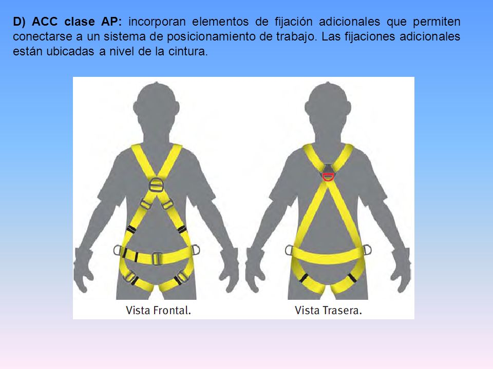 D) ACC clase AP: incorporan elementos de fijación adicionales que permiten conectarse a un sistema de posicionamiento de trabajo. Las fijaciones adici
