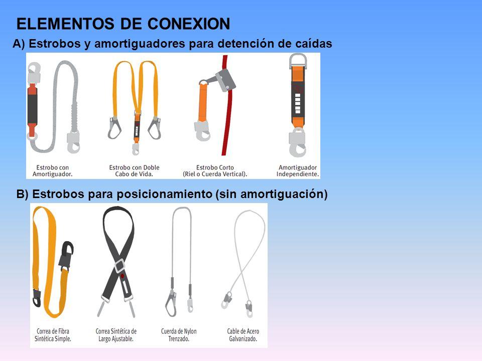 ELEMENTOS DE CONEXION A) Estrobos y amortiguadores para detención de caídas B) Estrobos para posicionamiento (sin amortiguación)