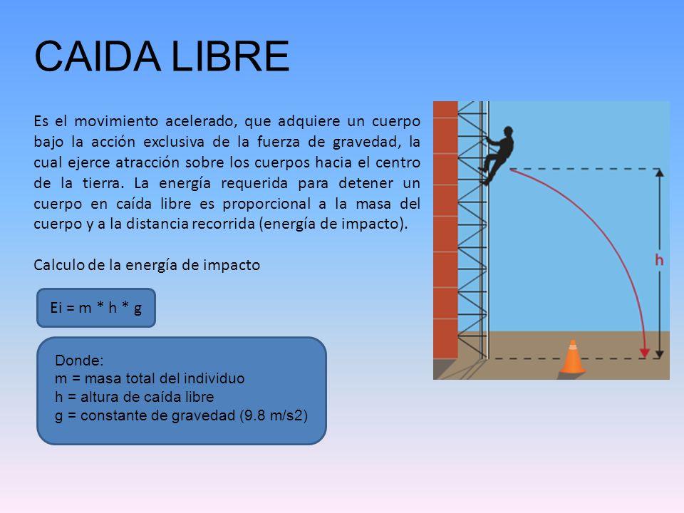 CAIDA LIBRE Es el movimiento acelerado, que adquiere un cuerpo bajo la acción exclusiva de la fuerza de gravedad, la cual ejerce atracción sobre los c