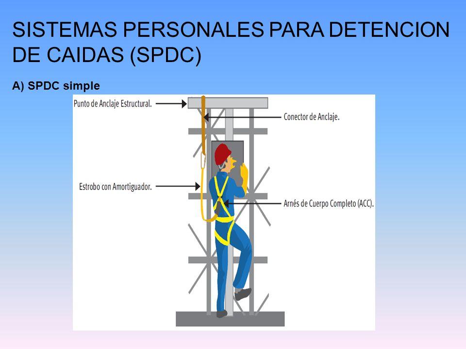 SISTEMAS PERSONALES PARA DETENCION DE CAIDAS (SPDC) A) SPDC simple