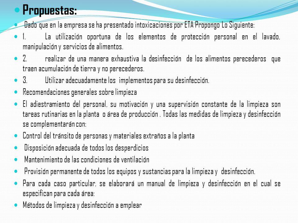 Propuestas: Dado que en la empresa se ha presentado intoxicaciones por ETA Propongo Lo Siguiente: 1. La utilización oportuna de los elementos de prote