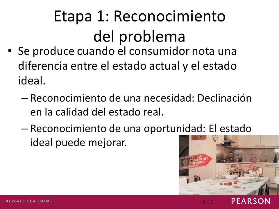 8-12 Etapa 1: Reconocimiento del problema Se produce cuando el consumidor nota una diferencia entre el estado actual y el estado ideal. – Reconocimien