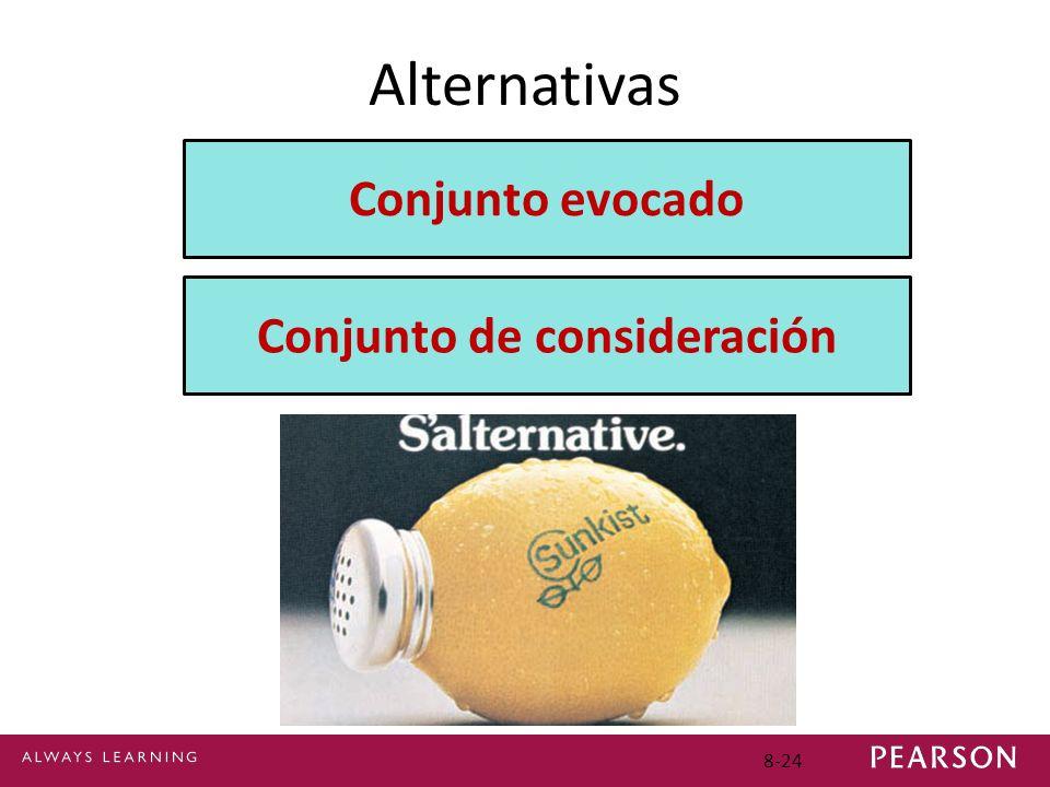 8-24 Alternativas Conjunto evocado Conjunto de consideración