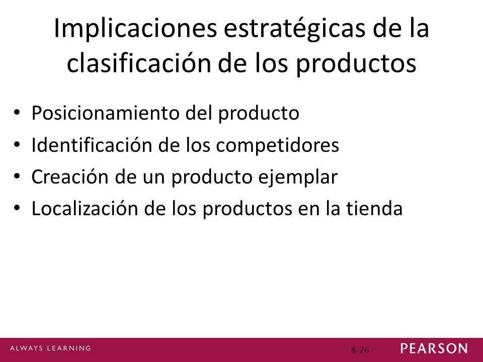 8-26 Implicaciones estratégicas de la clasificación de los productos Posicionamiento del producto Identificación de los competidores Creación de un pr