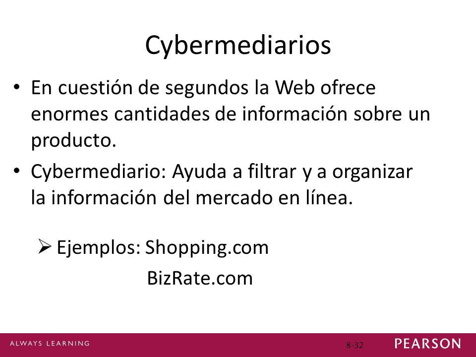 8-32 Cybermediarios En cuestión de segundos la Web ofrece enormes cantidades de información sobre un producto. Cybermediario: Ayuda a filtrar y a orga