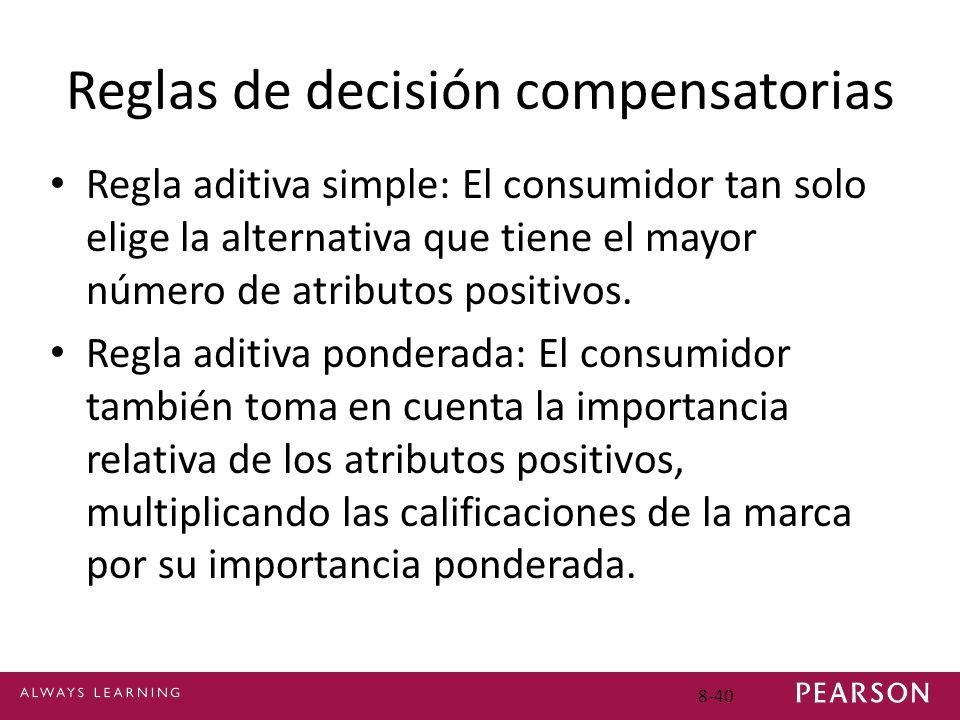 8-40 Reglas de decisión compensatorias Regla aditiva simple: El consumidor tan solo elige la alternativa que tiene el mayor número de atributos positi