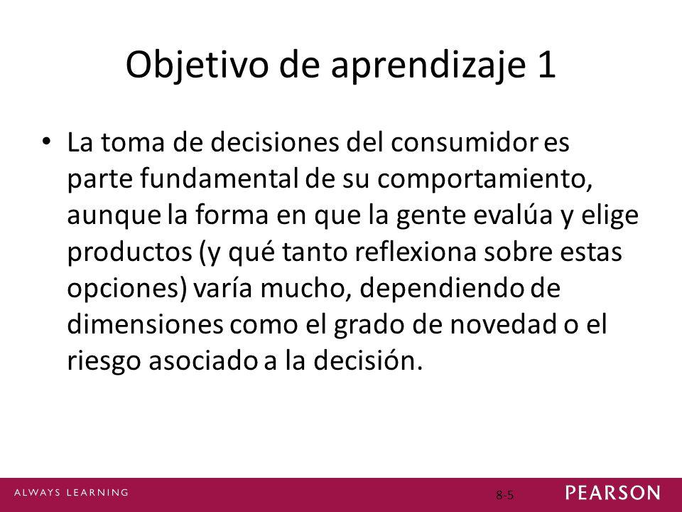 Objetivo de aprendizaje 1 La toma de decisiones del consumidor es parte fundamental de su comportamiento, aunque la forma en que la gente evalúa y eli