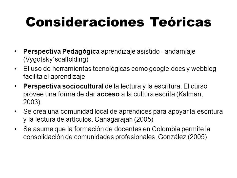 Consideraciones Teóricas Perspectiva Pedagógica aprendizaje asistido - andamiaje (Vygotsky´scaffolding) El uso de herramientas tecnológicas como google.docs y webblog facilita el aprendizaje Perspectiva sociocultural de la lectura y la escritura.