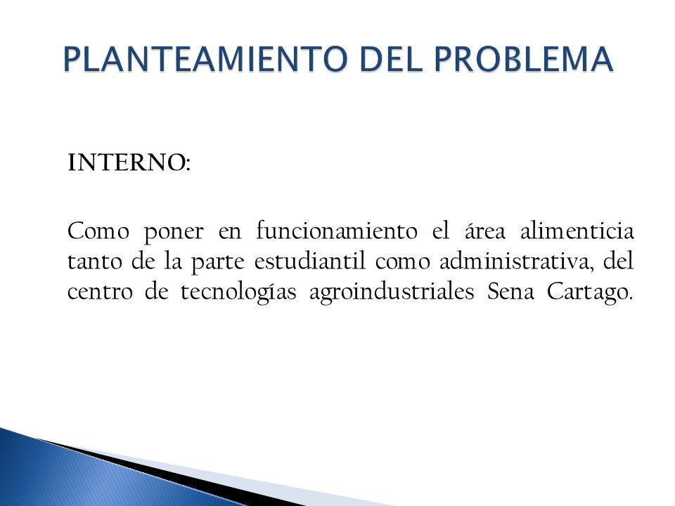 INTERNO: Como poner en funcionamiento el área alimenticia tanto de la parte estudiantil como administrativa, del centro de tecnologías agroindustriale