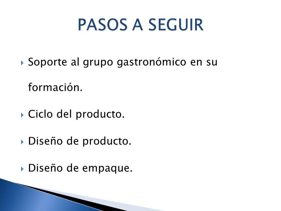 Soporte al grupo gastronómico en su formación. Ciclo del producto. Diseño de producto. Diseño de empaque.