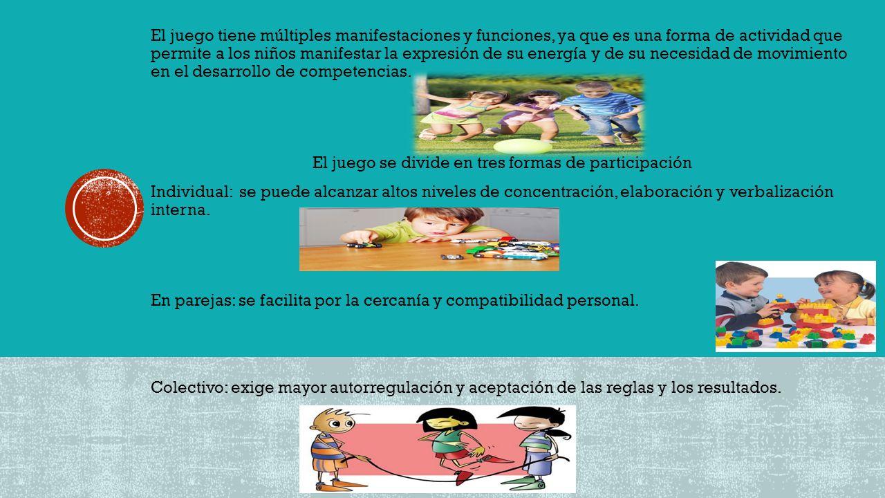 El juego tiene múltiples manifestaciones y funciones, ya que es una forma de actividad que permite a los niños manifestar la expresión de su energía y de su necesidad de movimiento en el desarrollo de competencias.