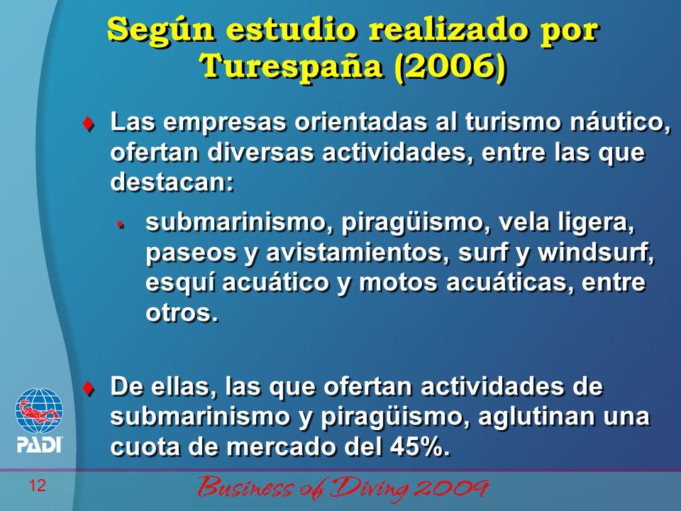 12 Según estudio realizado por Turespaña (2006) t Las empresas orientadas al turismo náutico, ofertan diversas actividades, entre las que destacan: su