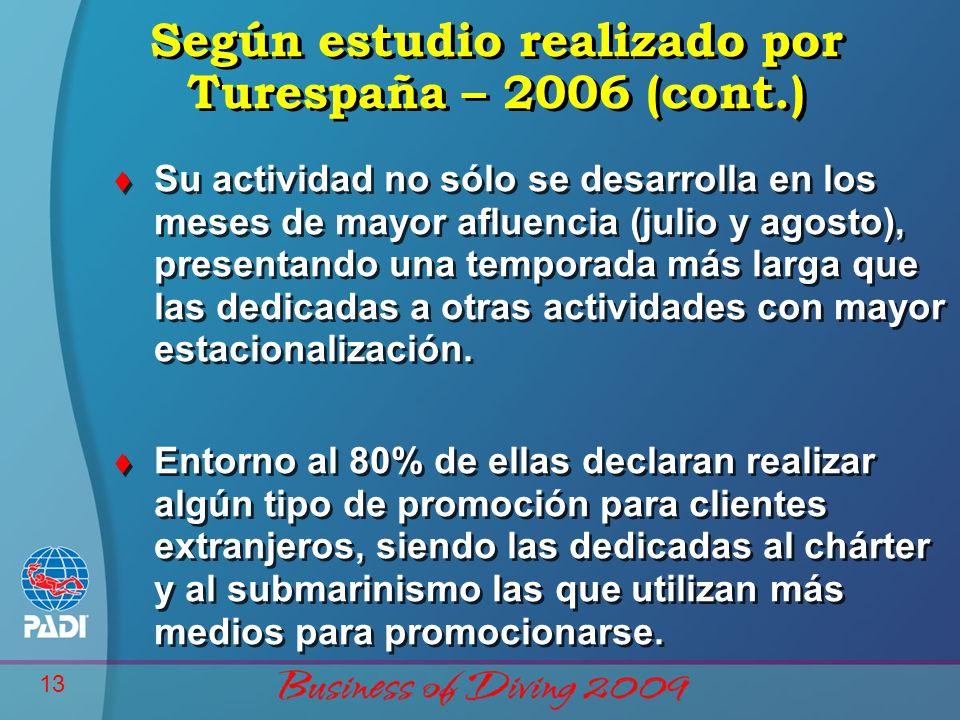 13 Según estudio realizado por Turespaña – 2006 (cont.) t Su actividad no sólo se desarrolla en los meses de mayor afluencia (julio y agosto), present