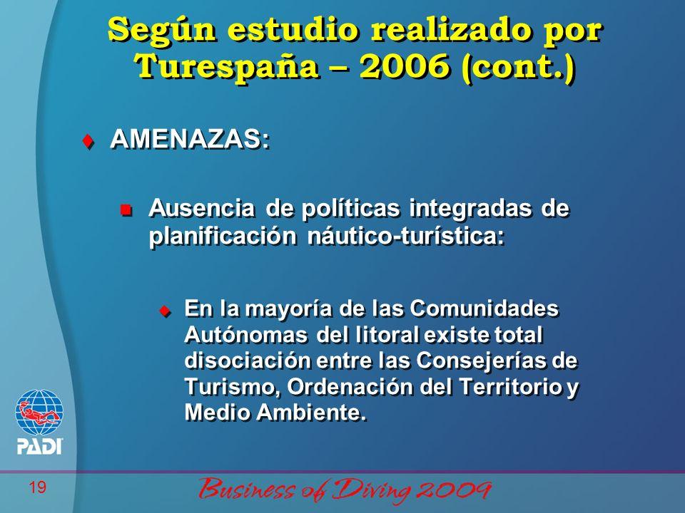19 Según estudio realizado por Turespaña – 2006 (cont.) t AMENAZAS: n Ausencia de políticas integradas de planificación náutico-turística: u En la may