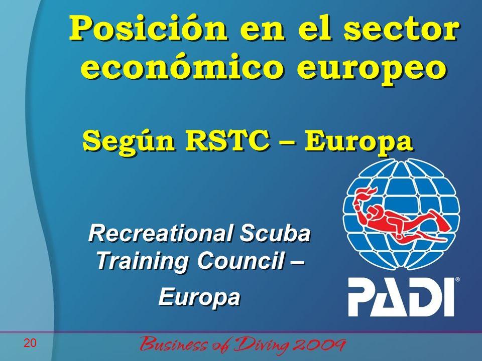 20 Según RSTC – Europa Recreational Scuba Training Council – Europa Recreational Scuba Training Council – Europa Posición en el sector económico europeo