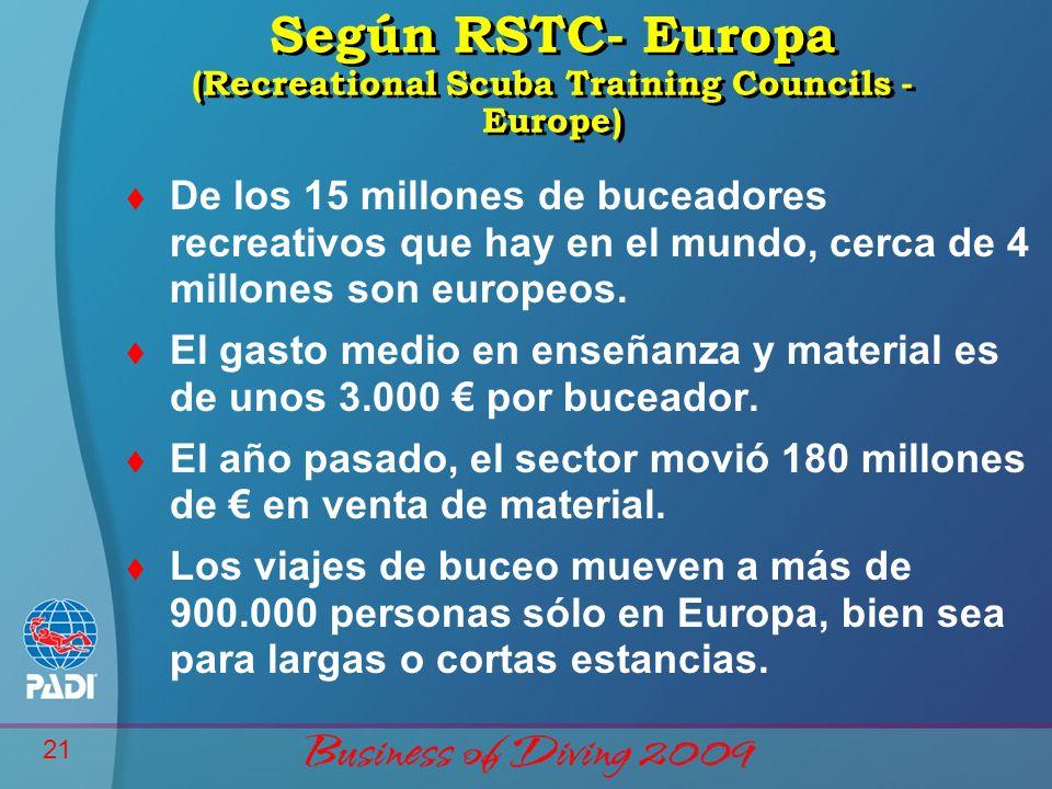 21 Según RSTC- Europa (Recreational Scuba Training Councils - Europe) Según RSTC- Europa (Recreational Scuba Training Councils - Europe) t De los 15 millones de buceadores recreativos que hay en el mundo, cerca de 4 millones son europeos.