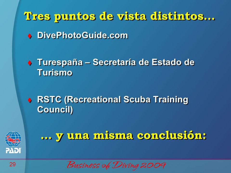 29 Tres puntos de vista distintos… t DivePhotoGuide.com t Turespaña – Secretaría de Estado de Turismo t RSTC (Recreational Scuba Training Council) t DivePhotoGuide.com t Turespaña – Secretaría de Estado de Turismo t RSTC (Recreational Scuba Training Council) … y una misma conclusión: