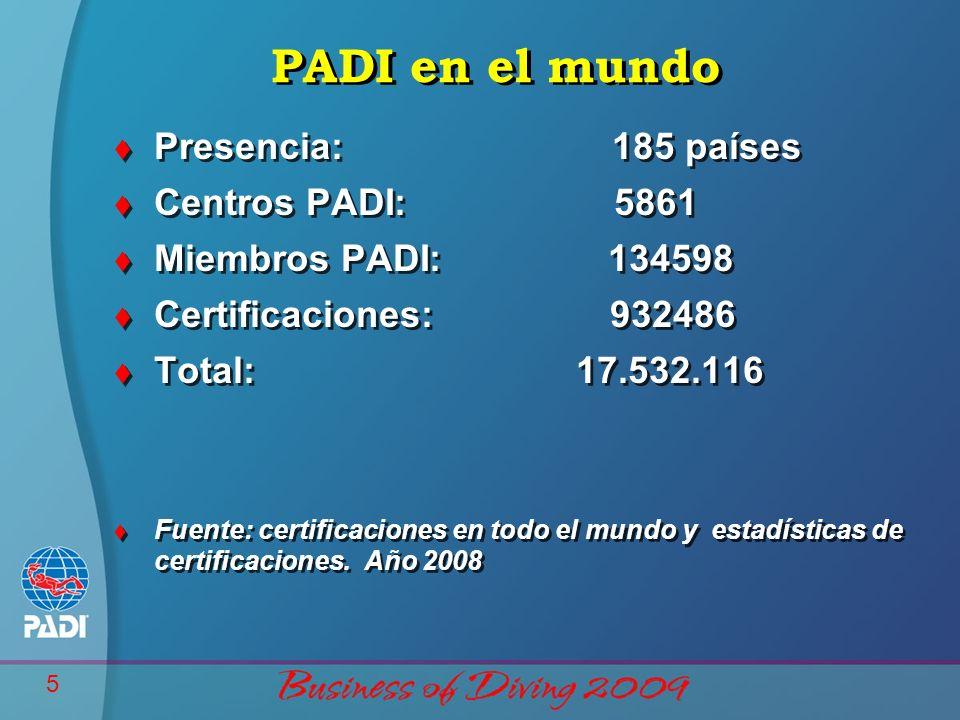 5 PADI en el mundo t Presencia: 185 países t Centros PADI: 5861 t Miembros PADI: 134598 t Certificaciones: 932486 t Total: 17.532.116 Fuente: certific